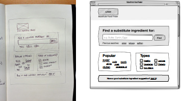 screenshot-wireframe-tool-web-app-sketch-omnigraffle