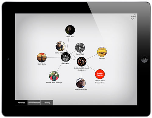 ipad-app-product-user-experience-design-discovr