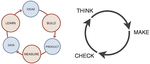 02-build-measure-learn-loop-lean-startup-ux-user-experience-design.png