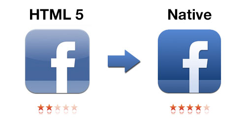 15-native-web-application-facebook-success-mobile-application-ios-iphone-app-product-idea-design-development-marketing.jpg
