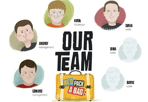 08-team-introduction-sketch-add-personal-touch-emotional-design-web-mobile-application.jpg