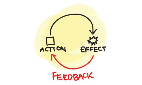 01-action-effect-feedback-loops-ui-interaction-ueser-experience.png