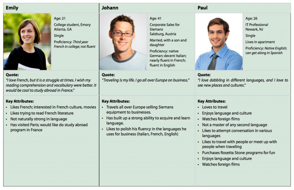 04-l-personas-top-10-ios-app-idea-design.png