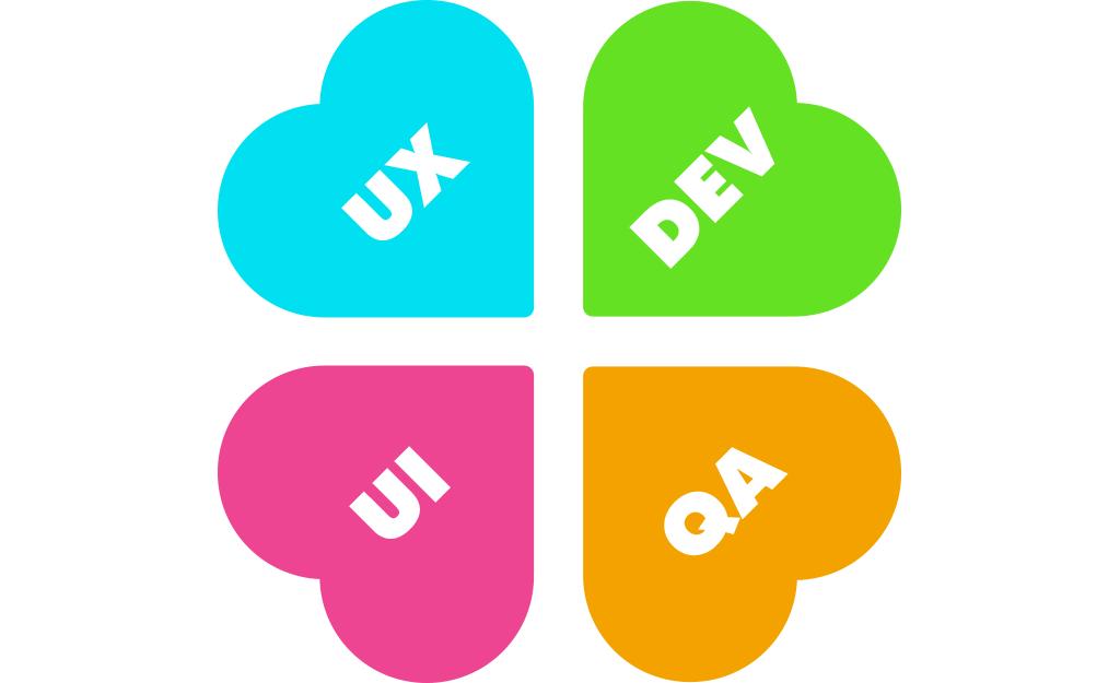 01-lean-ux-design-code-development.png